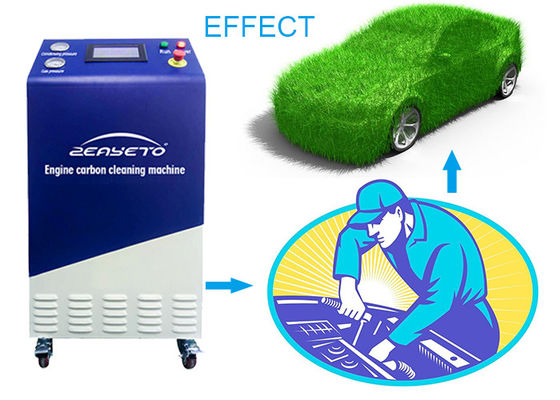 China Blue Automotive Carbon Cleaner / Hydrogen Engine Cleaning Machine 600*650*1250 factory